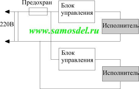 Схема включения бытовой